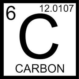 Положение углерода в ПСЭ