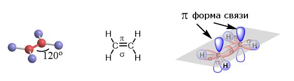 Геометрия двойной связи