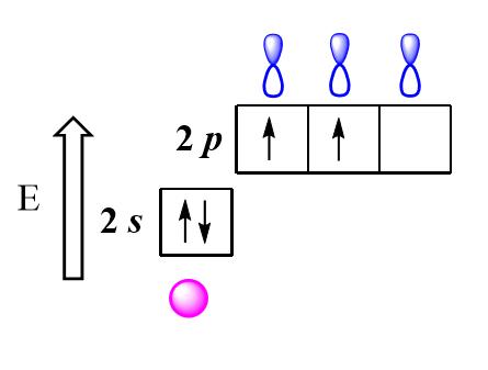 Электронная конфигурация углерода
